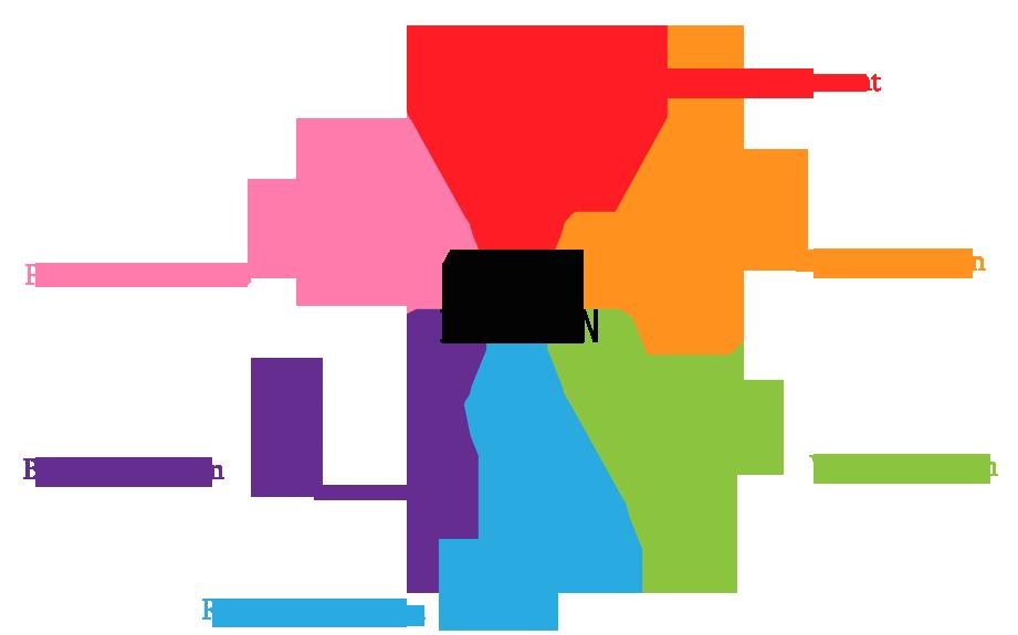web-design-all