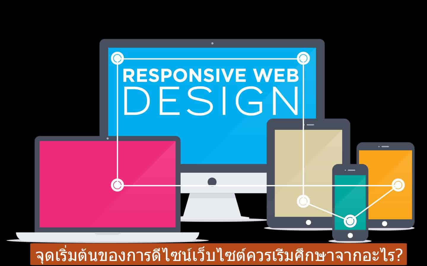 Website Designt